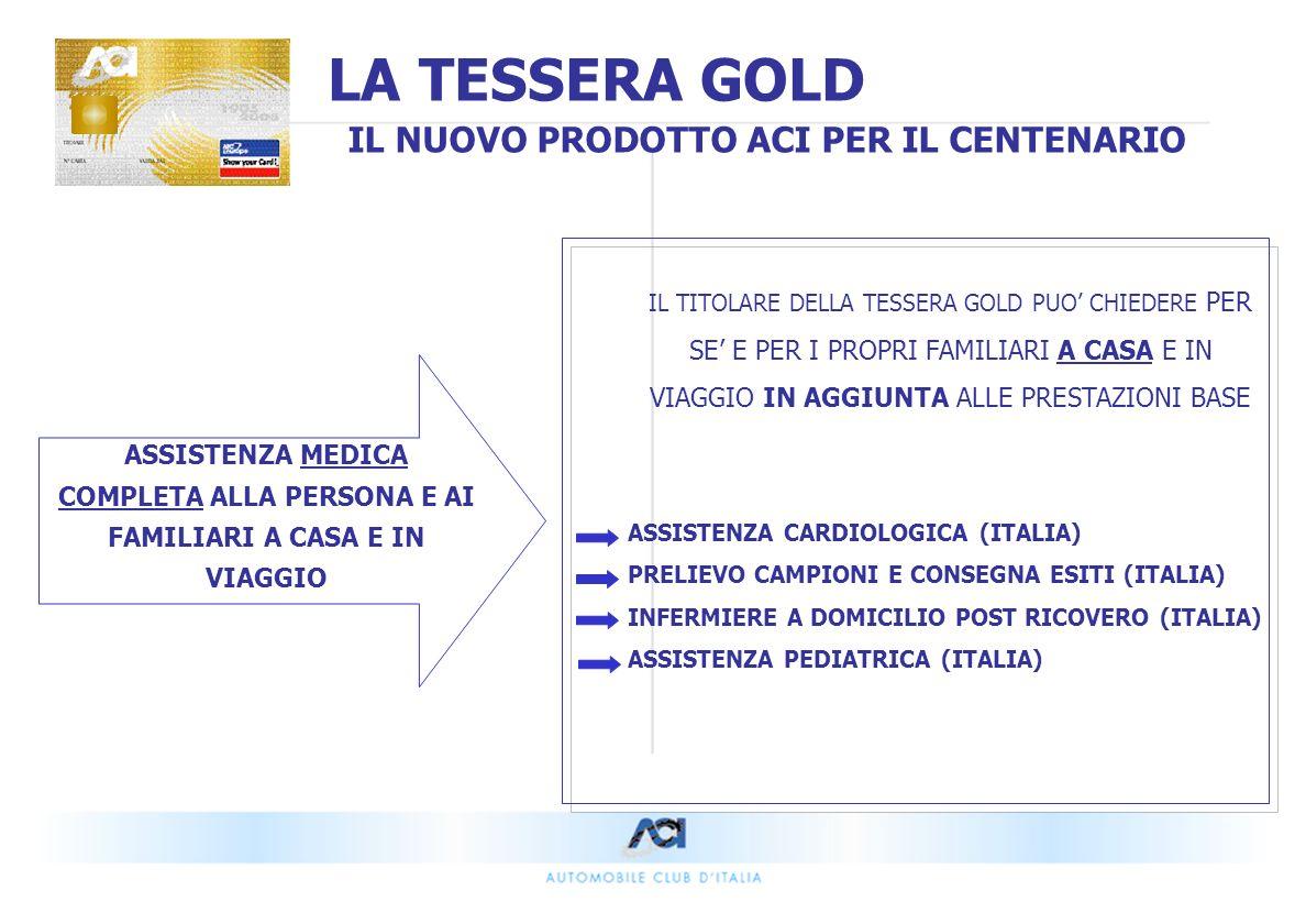 LA TESSERA GOLD I SERVIZI INNOVATIVI PROPOSTI DA ACI PER IL 2005 E INCLUSI SOLTANTO NELLA TESSERA GOLD COMPLETANO E DIFFERENZIANO IL PRODOTTO TOP AUTHORITY DI CARROZZERIA AUTHORITY DI MECCANICA COLORI DI VIAGGIO BOLLO SICURO CENTRALE ACQUISTI NAVIGATORE IN LINEA I NUOVI SERVIZI ACI 2005 IL NUOVO PRODOTTO ACI PER IL CENTENARIO