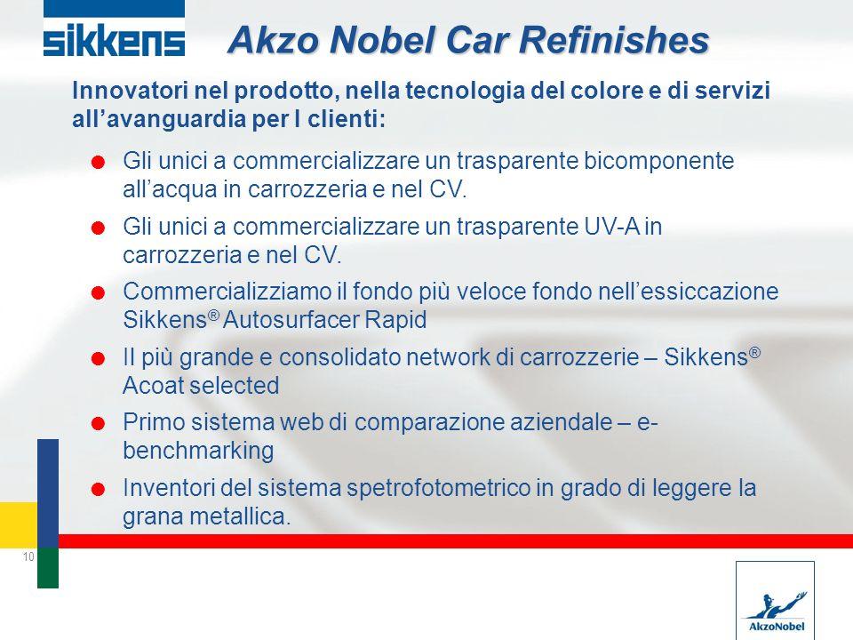 10 Innovatori nel prodotto, nella tecnologia del colore e di servizi allavanguardia per I clienti: Akzo Nobel Car Refinishes Gli unici a commercializzare un trasparente bicomponente allacqua in carrozzeria e nel CV.