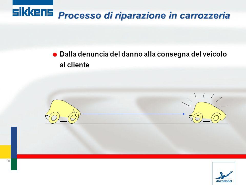 20 Processo di riparazione in carrozzeria Dalla denuncia del danno alla consegna del veicolo al cliente
