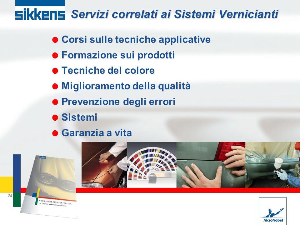 24 Servizi correlati ai Sistemi Vernicianti Corsi sulle tecniche applicative Formazione sui prodotti Tecniche del colore Miglioramento della qualità P