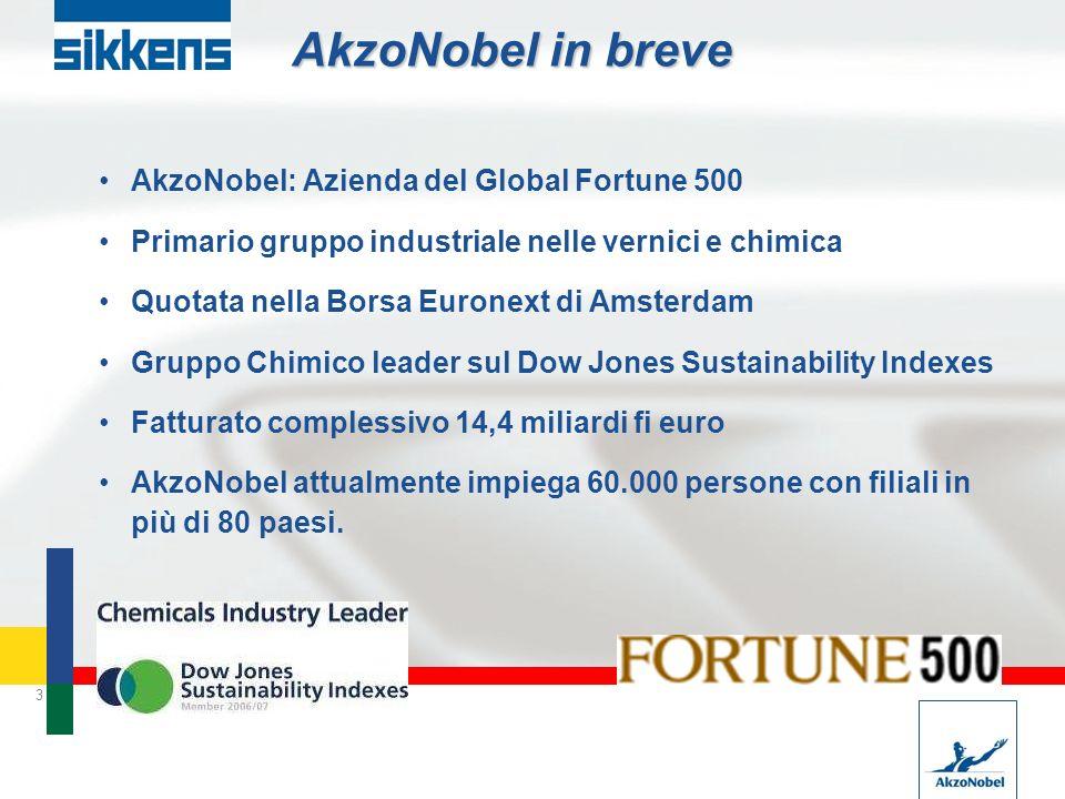 3 AkzoNobel in breve AkzoNobel: Azienda del Global Fortune 500 Primario gruppo industriale nelle vernici e chimica Quotata nella Borsa Euronext di Amsterdam Gruppo Chimico leader sul Dow Jones Sustainability Indexes Fatturato complessivo 14,4 miliardi fi euro AkzoNobel attualmente impiega 60.000 persone con filiali in più di 80 paesi.