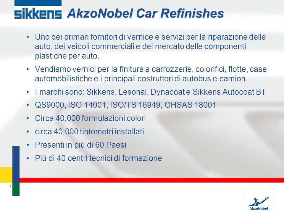 9 AkzoNobel Car Refinishes Uno dei primari fornitori di vernice e servizi per la riparazione delle auto, dei veicoli commerciali e del mercato delle componenti plastiche per auto.