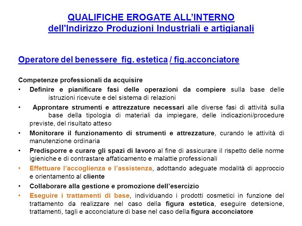 QUALIFICHE EROGATE ALLINTERNO dell Indirizzo Produzioni Industriali e artigianali Operatore del benessere fig.