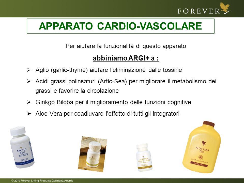 Per aiutare la funzionalità di questo apparato abbiniamo ARGI+ a : Aglio (garlic-thyme) aiutare leliminazione dalle tossine Acidi grassi polinsaturi (