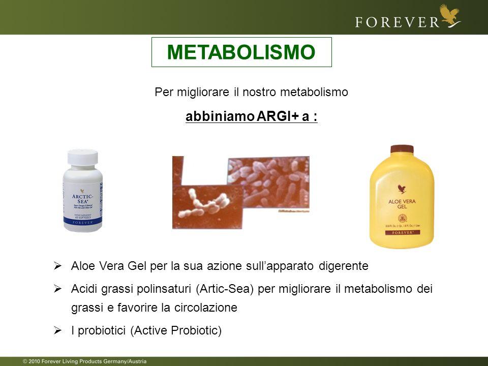 Per migliorare il nostro metabolismo abbiniamo ARGI+ a : Aloe Vera Gel per la sua azione sullapparato digerente Acidi grassi polinsaturi (Artic-Sea) p
