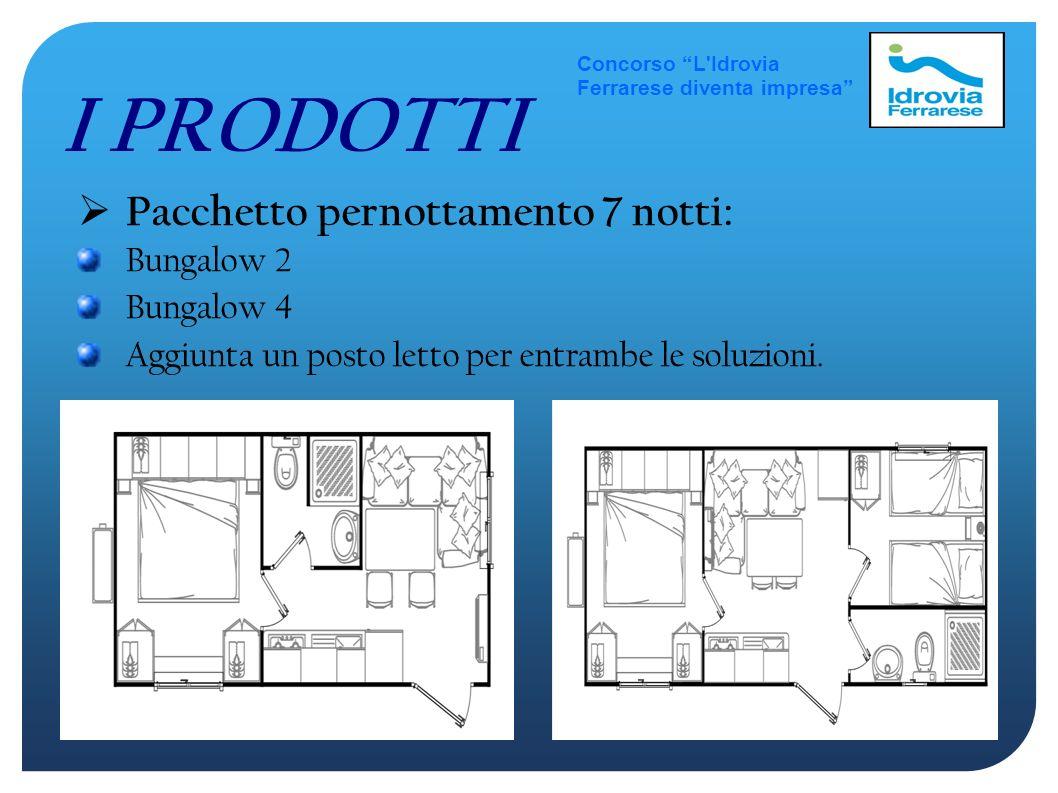 I PRODOTTI Concorso L Idrovia Ferrarese diventa impresa Pacchetto pernottamento 7 notti: Bungalow 2 Bungalow 4 Aggiunta un posto letto per entrambe le soluzioni.