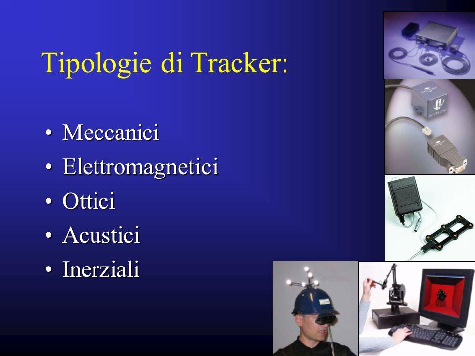 Tipologie di Tracker: MeccaniciMeccanici ElettromagneticiElettromagnetici OtticiOttici AcusticiAcustici InerzialiInerziali