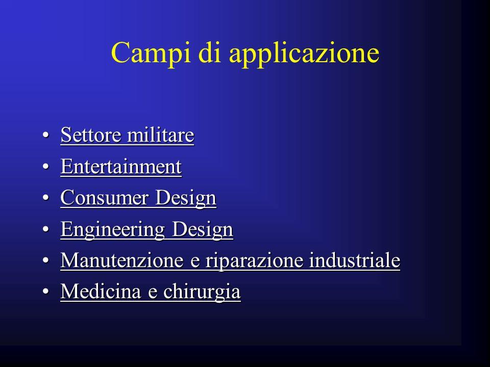Campi di applicazione Settore militareSettore militareSettore militareSettore militare EntertainmentEntertainmentEntertainment Consumer DesignConsumer