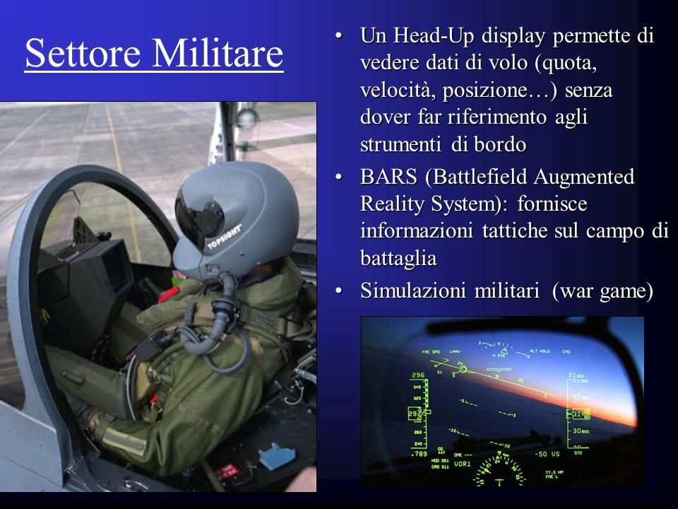 Un Head-Up display permette di vedere dati di volo (quota, velocità, posizione…) senza dover far riferimento agli strumenti di bordoUn Head-Up display
