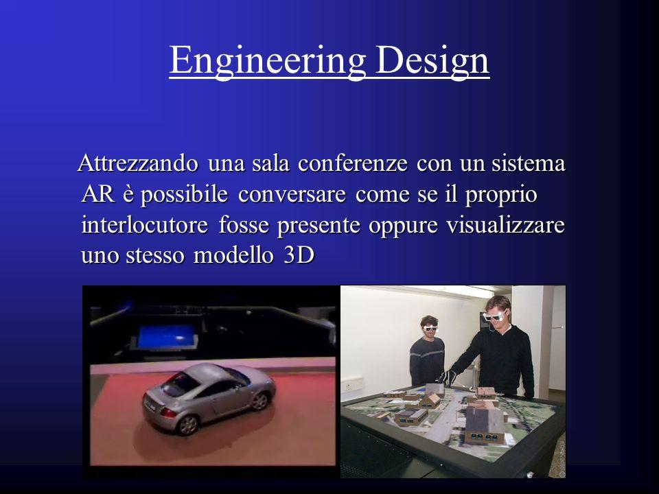 Engineering Design Attrezzando una sala conferenze con un sistema AR è possibile conversare come se il proprio interlocutore fosse presente oppure vis