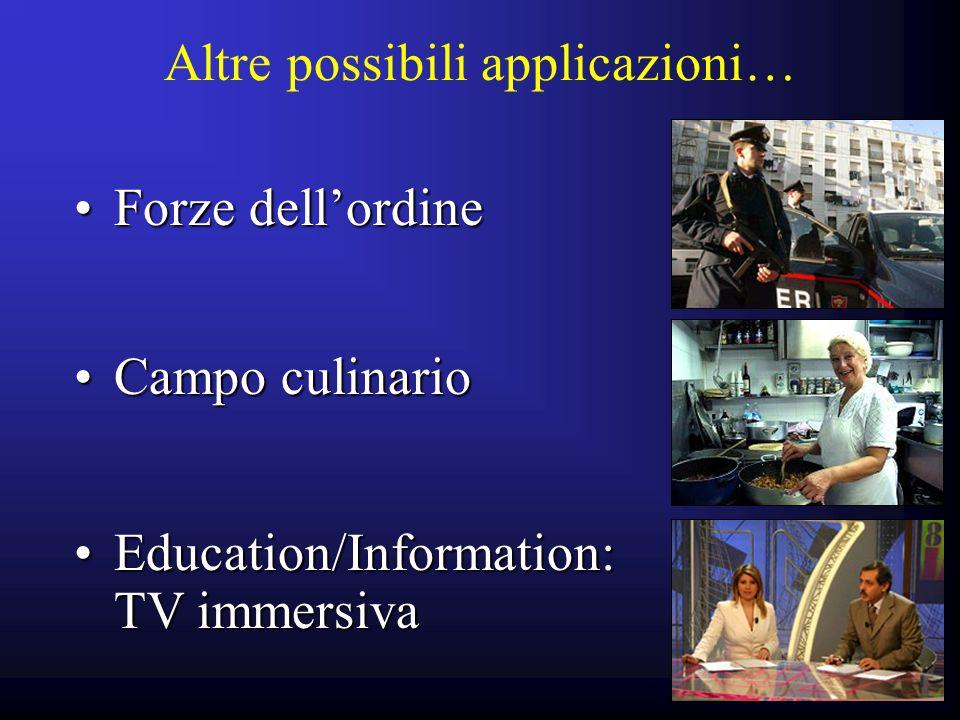 Altre possibili applicazioni… Forze dellordineForze dellordine Education/Information: TV immersivaEducation/Information: TV immersiva Campo culinarioC