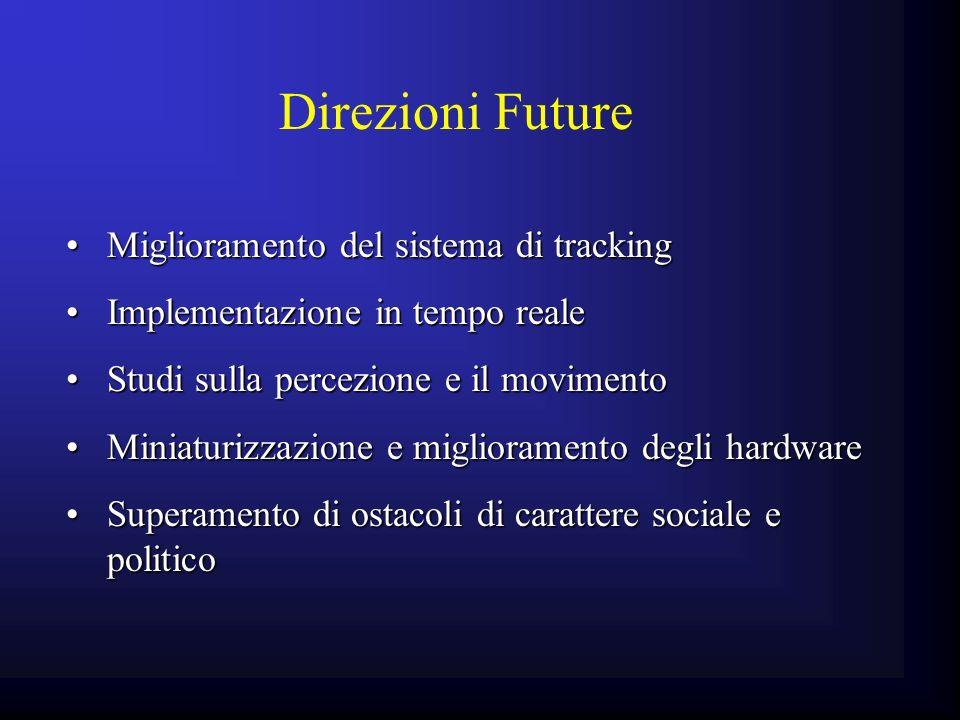 Direzioni Future Miglioramento del sistema di trackingMiglioramento del sistema di tracking Implementazione in tempo realeImplementazione in tempo rea