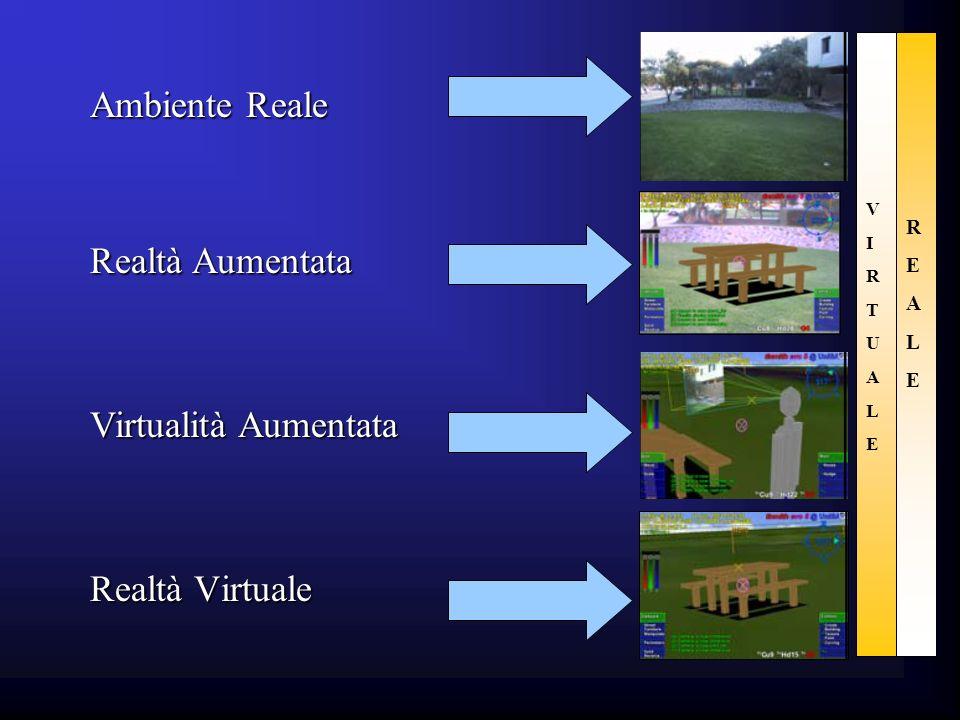 Realtà Virtuale VIRTUALEVIRTUALE REALEREALE Ambiente Reale Realtà Aumentata Virtualità Aumentata