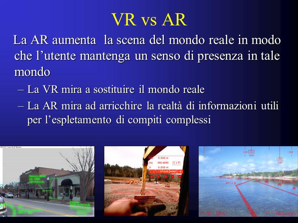 VR vs AR La AR aumenta la scena del mondo reale in modo che lutente mantenga un senso di presenza in tale mondo La AR aumenta la scena del mondo reale