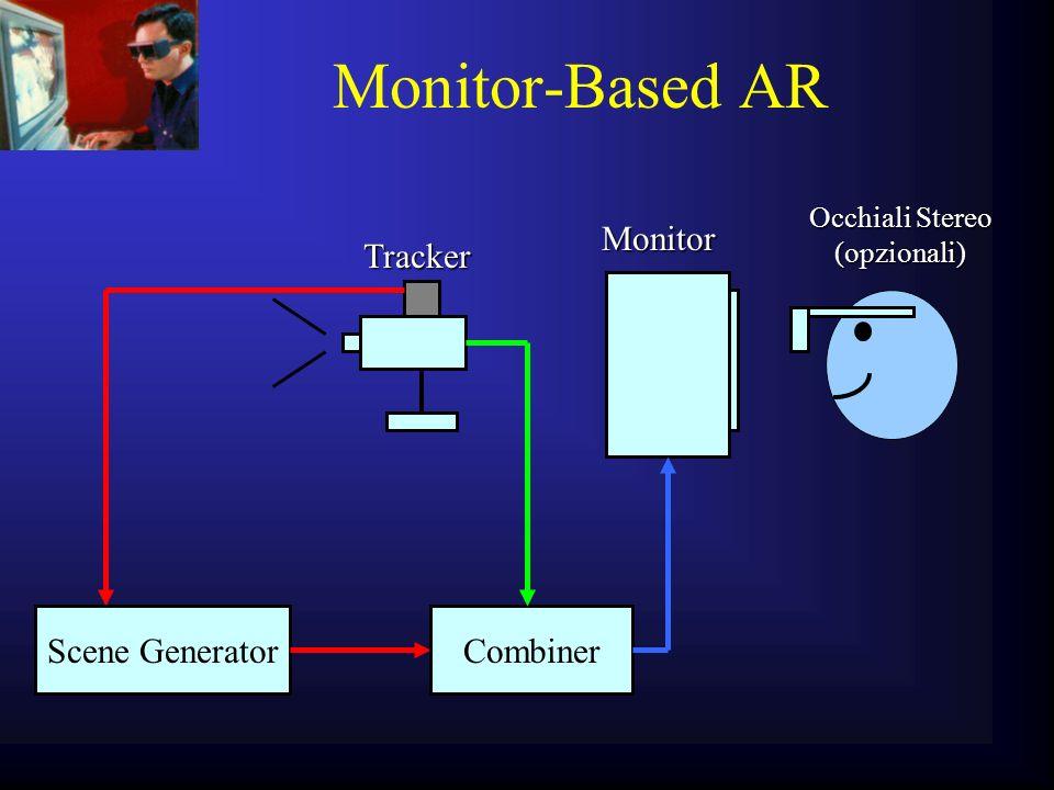 Monitor-Based AR Scene GeneratorCombiner Tracker Monitor Occhiali Stereo (opzionali)