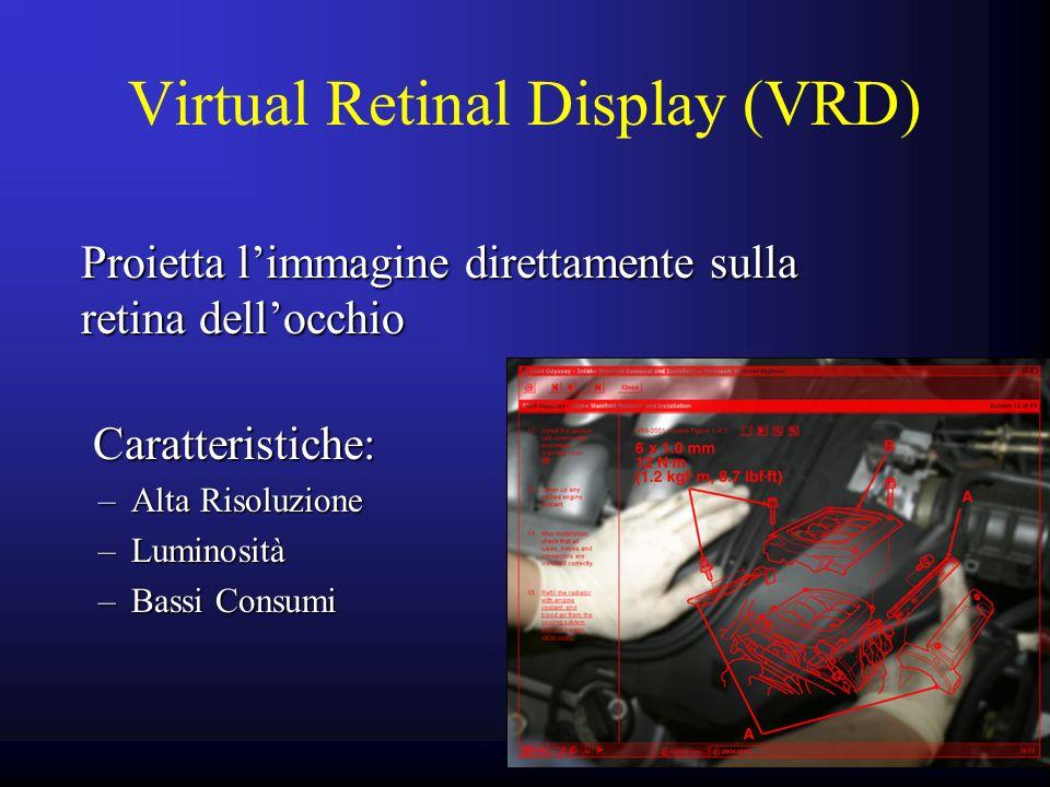 Virtual Retinal Display (VRD) Caratteristiche: Caratteristiche: –Alta Risoluzione –Luminosità –Bassi Consumi Proietta limmagine direttamente sulla ret