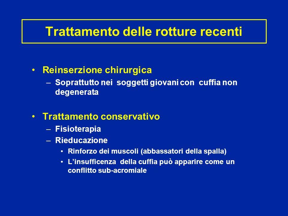 Trattamento delle rotture recenti Reinserzione chirurgica –Soprattutto nei soggetti giovani con cuffia non degenerata Trattamento conservativo –Fisiot