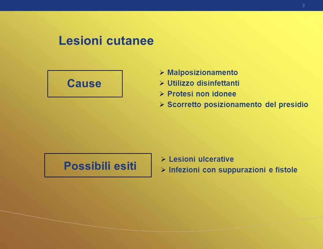 3 Cause Malposizionamento Utilizzo disinfettanti Protesi non idonee Scorretto posizionamento del presidio Possibili esiti Lesioni ulcerative Infezioni