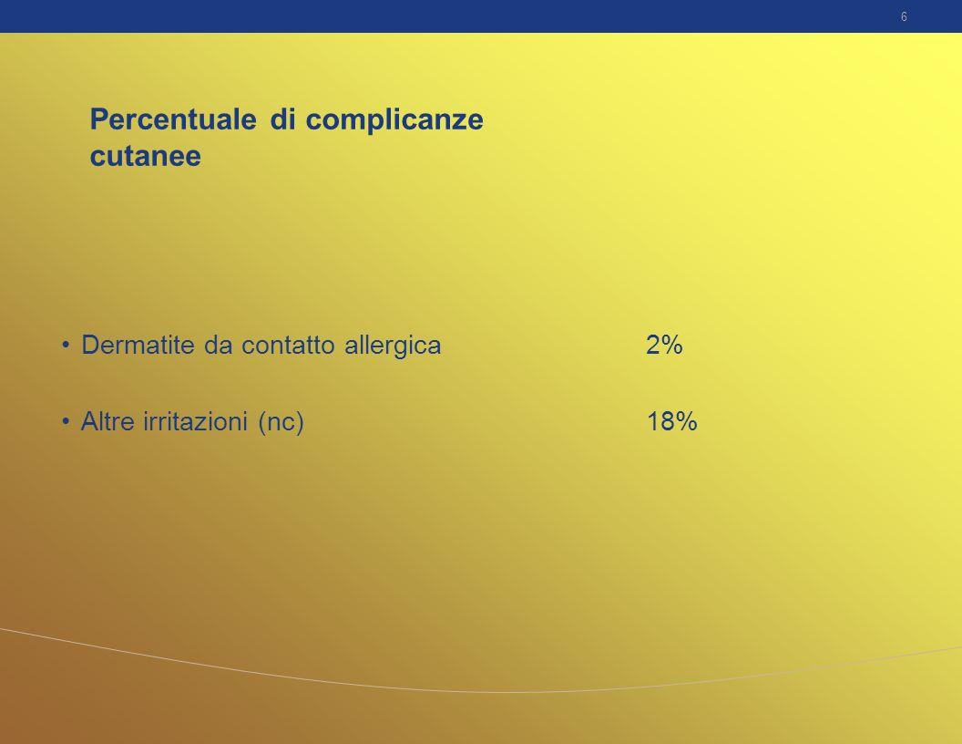 6 Percentuale di complicanze cutanee Dermatite da contatto allergica 2% Altre irritazioni (nc)18%