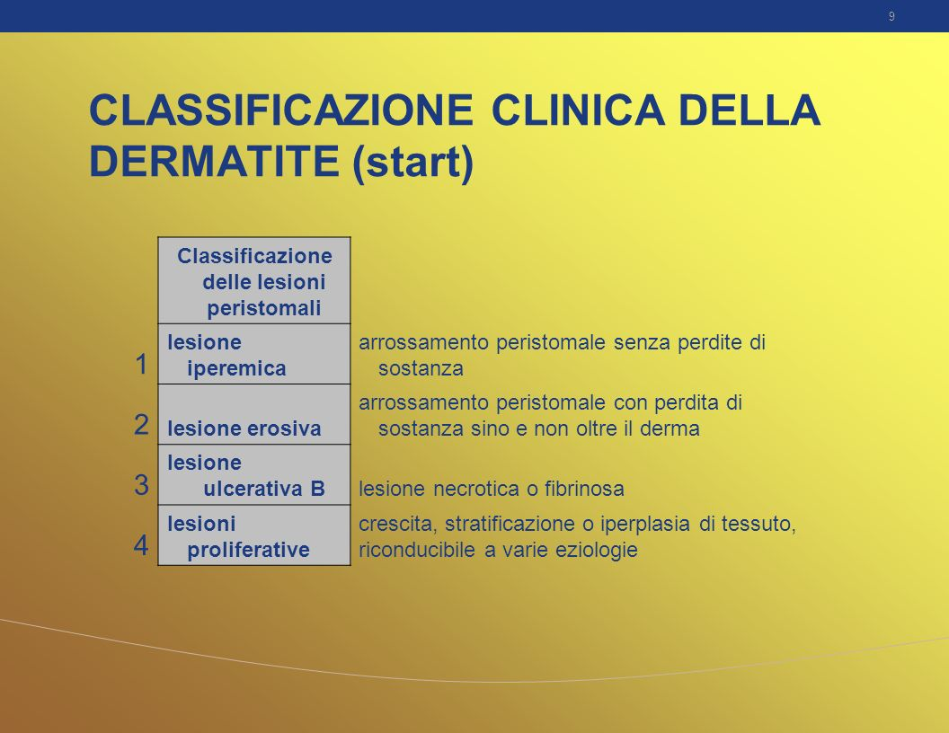9 CLASSIFICAZIONE CLINICA DELLA DERMATITE (start) Classificazione delle lesioni peristomali 1 lesione iperemica arrossamento peristomale senza perdite