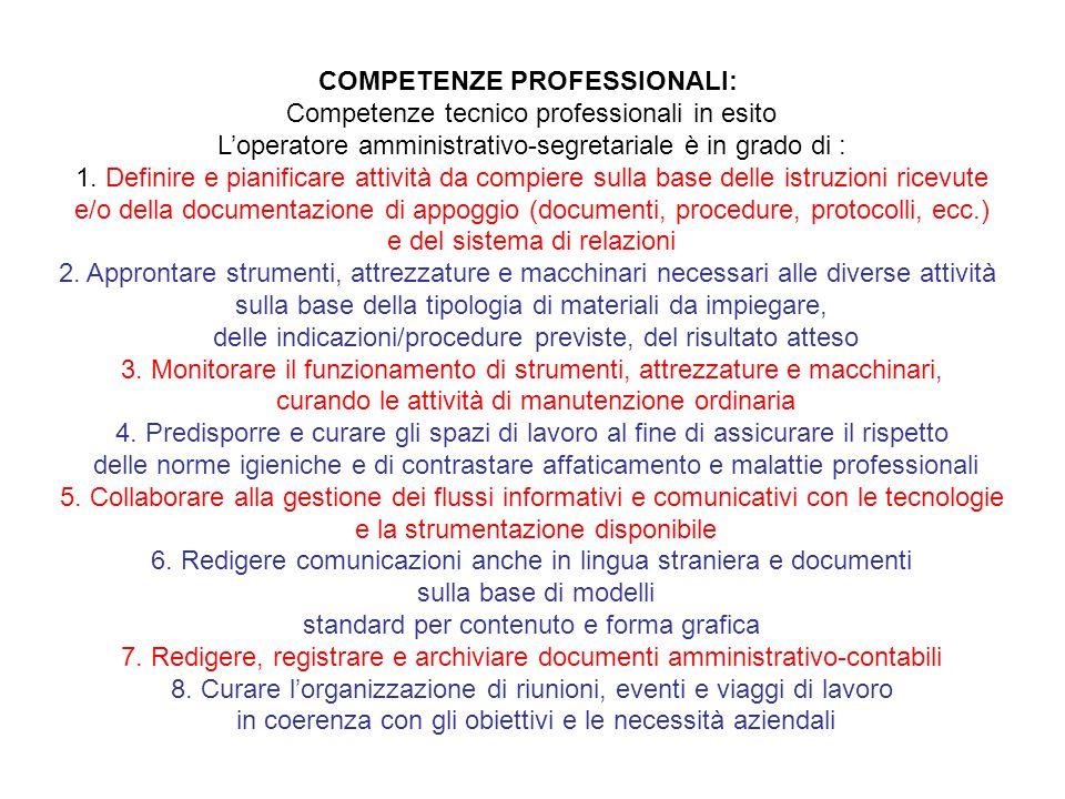 COMPETENZE PROFESSIONALI: Competenze tecnico professionali in esito Loperatore amministrativo-segretariale è in grado di : 1.