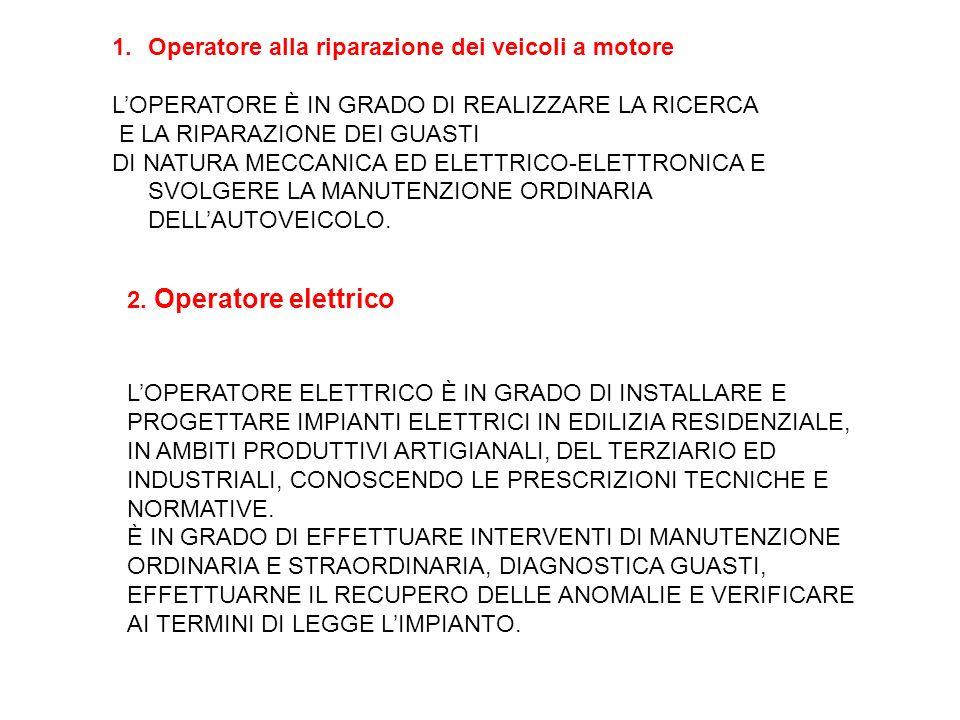 2. Operatore elettrico LOPERATORE ELETTRICO È IN GRADO DI INSTALLARE E PROGETTARE IMPIANTI ELETTRICI IN EDILIZIA RESIDENZIALE, IN AMBITI PRODUTTIVI AR