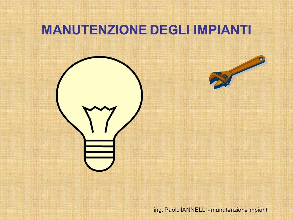 ing. Paolo IANNELLI - manutenzione impianti MANUTENZIONE DEGLI IMPIANTI