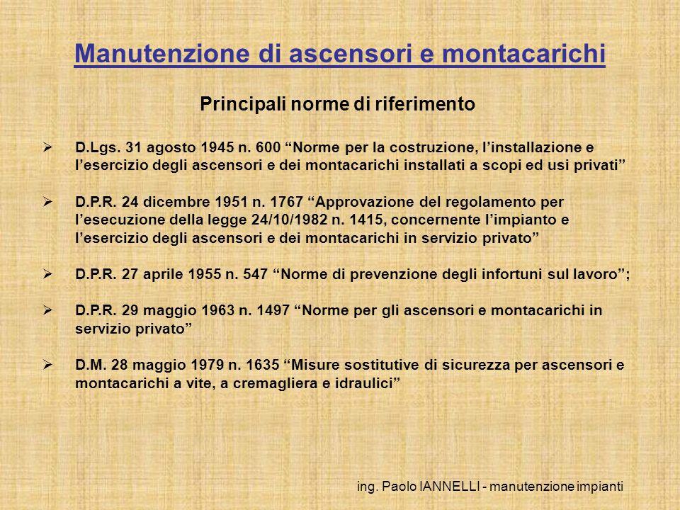ing. Paolo IANNELLI - manutenzione impianti Principali norme di riferimento D.Lgs. 31 agosto 1945 n. 600 Norme per la costruzione, linstallazione e le