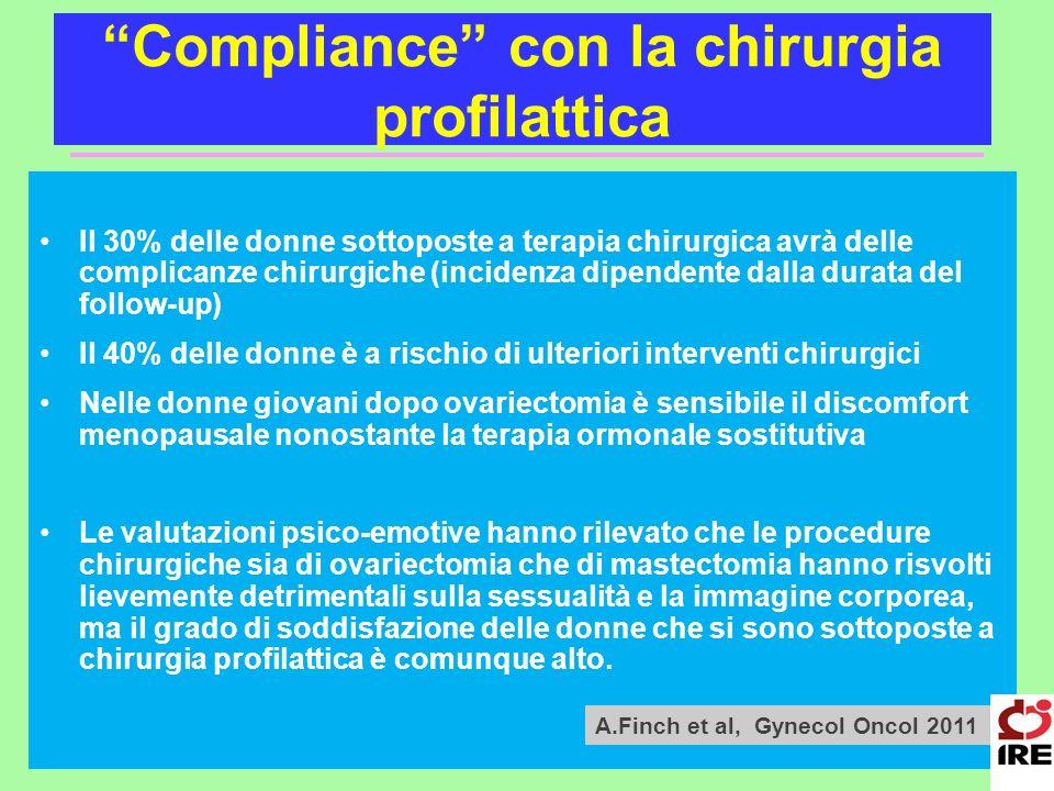 Compliance con la chirurgia profilattica Il 30% delle donne sottoposte a terapia chirurgica avrà delle complicanze chirurgiche (incidenza dipendente d