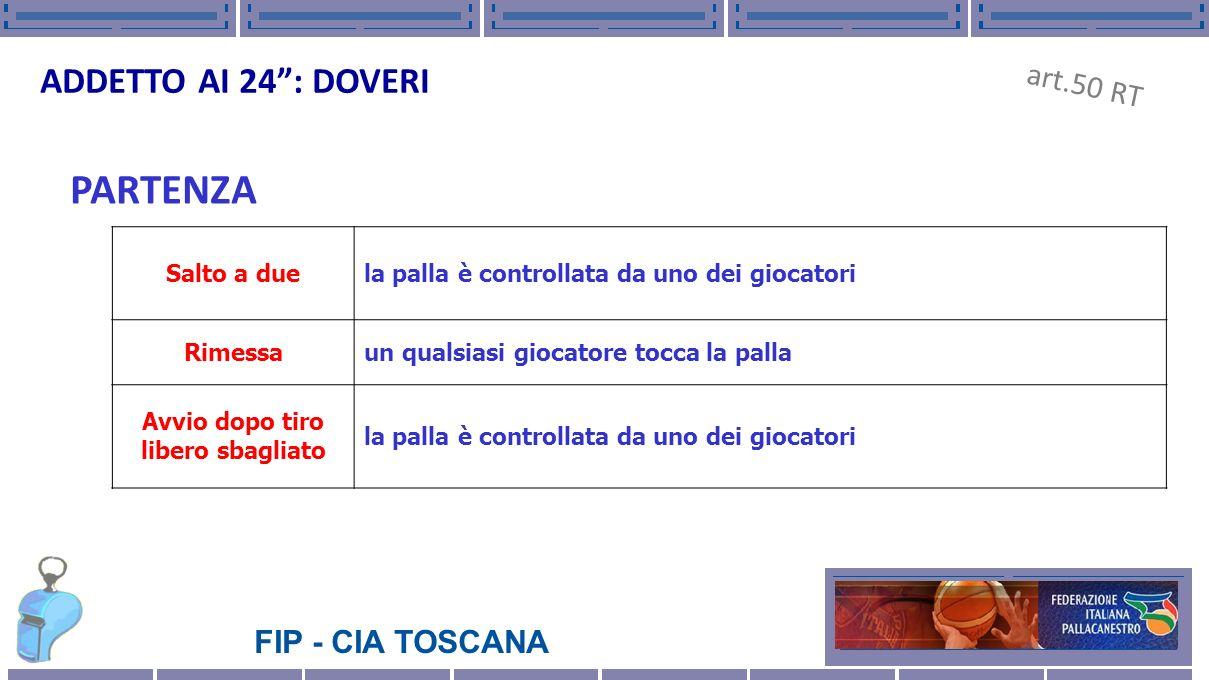 FIP - CIA TOSCANA PARTENZA Salto a duela palla è controllata da uno dei giocatori Rimessaun qualsiasi giocatore tocca la palla Avvio dopo tiro libero