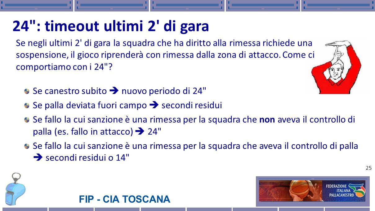 FIP - CIA TOSCANA 25 24