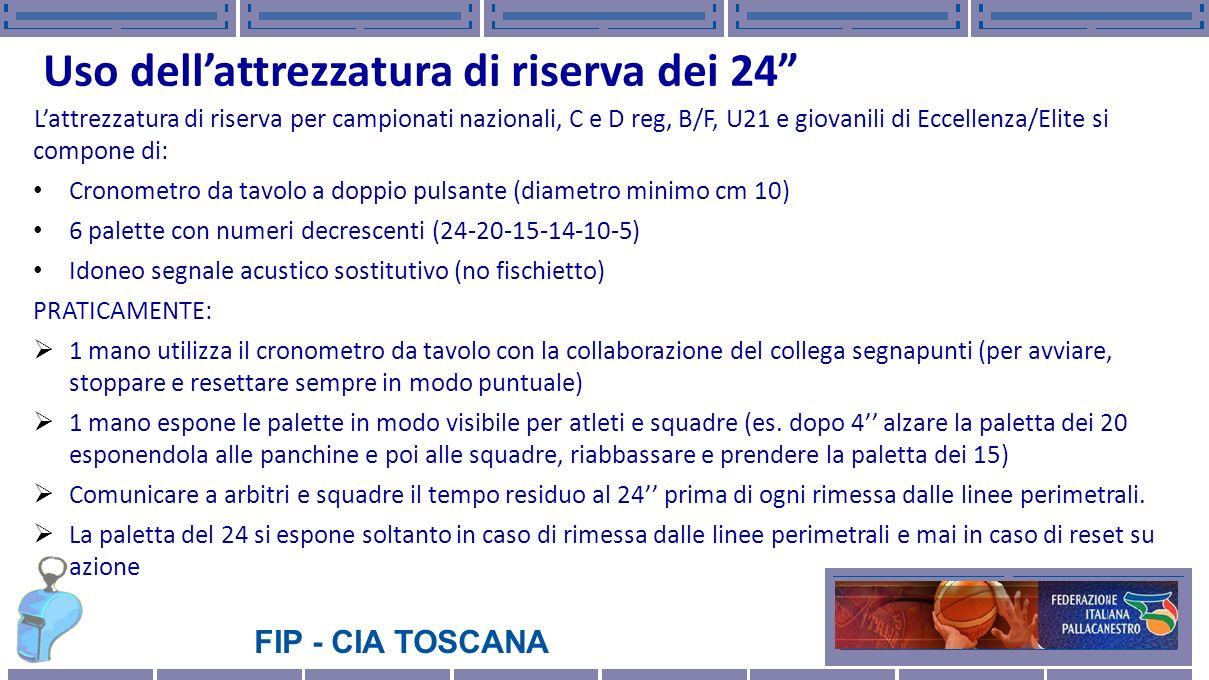 FIP - CIA TOSCANA Uso dellattrezzatura di riserva dei 24 Lattrezzatura di riserva per campionati nazionali, C e D reg, B/F, U21 e giovanili di Eccelle