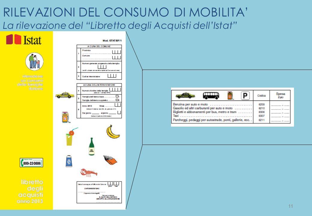 11 RILEVAZIONI DEL CONSUMO DI MOBILITA La rilevazione del Libretto degli Acquisti dellIstat 11