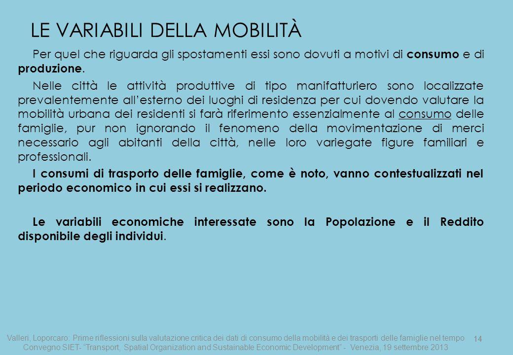 14 LE VARIABILI DELLA MOBILITÀ Per quel che riguarda gli spostamenti essi sono dovuti a motivi di consumo e di produzione. Nelle città le attività pro