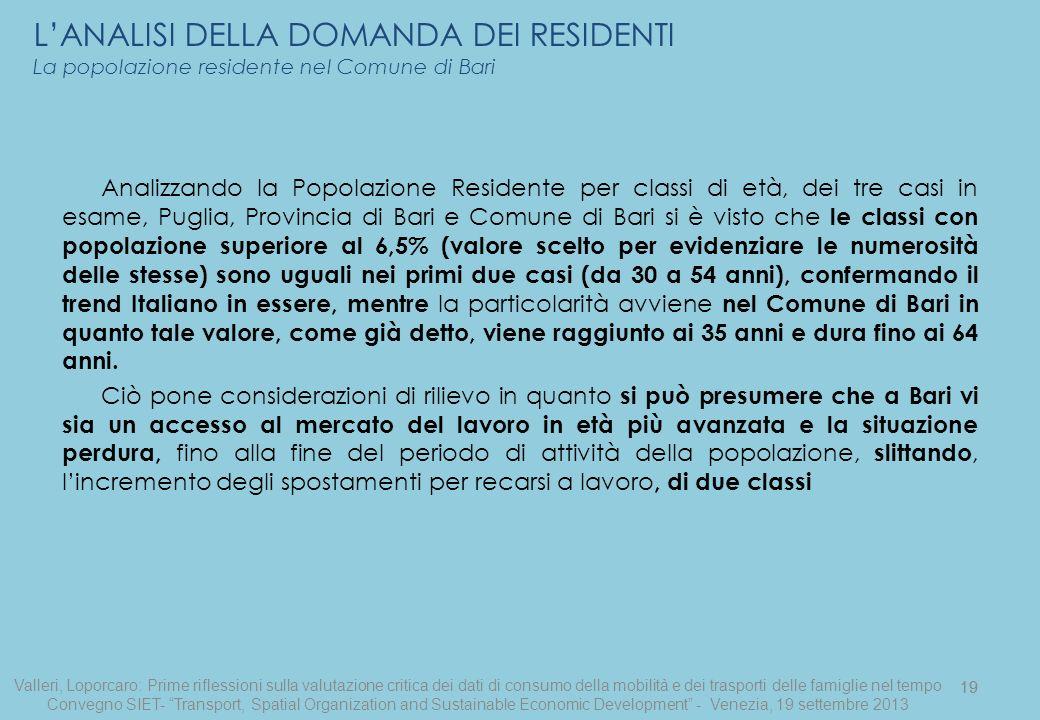 19 Analizzando la Popolazione Residente per classi di età, dei tre casi in esame, Puglia, Provincia di Bari e Comune di Bari si è visto che le classi