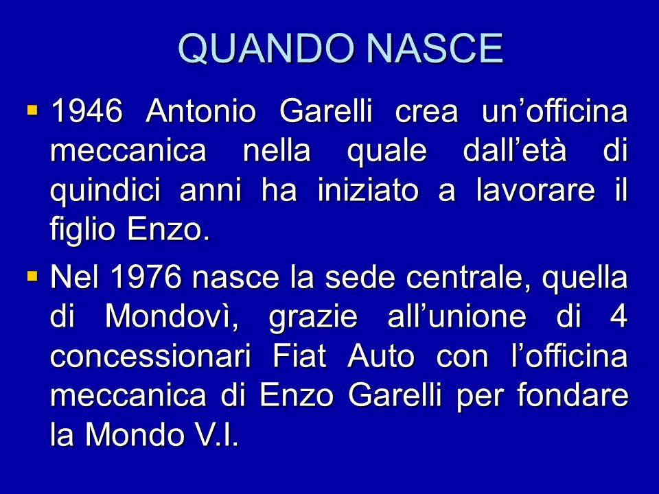 QUANDO NASCE 1946 Antonio Garelli crea unofficina meccanica nella quale dalletà di quindici anni ha iniziato a lavorare il figlio Enzo. 1946 Antonio G
