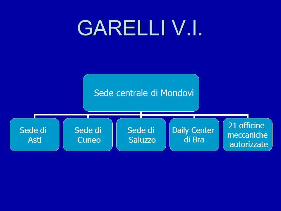 GARELLI V.I. Sede centrale di Mondovì Sede di Asti Sede di Cuneo Sede di Saluzzo Daily Center di Bra 21 officine meccaniche autorizzate
