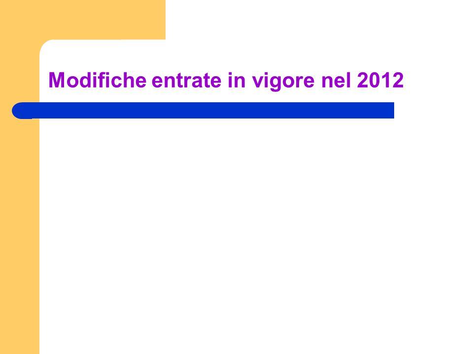 Modifiche entrate in vigore nel 2012