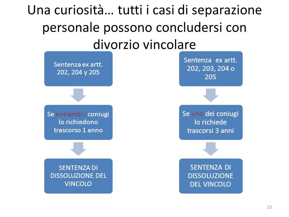 Una curiosità… tutti i casi di separazione personale possono concludersi con divorzio vincolare Sentenza ex artt. 202, 204 y 205 Se entrambi i coniugi