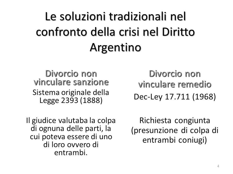 Le soluzioni tradizionali nel confronto della crisi nel Diritto Argentino Divorcio non vinculare sanzione Sistema originale della Legge 2393 (1888) Il