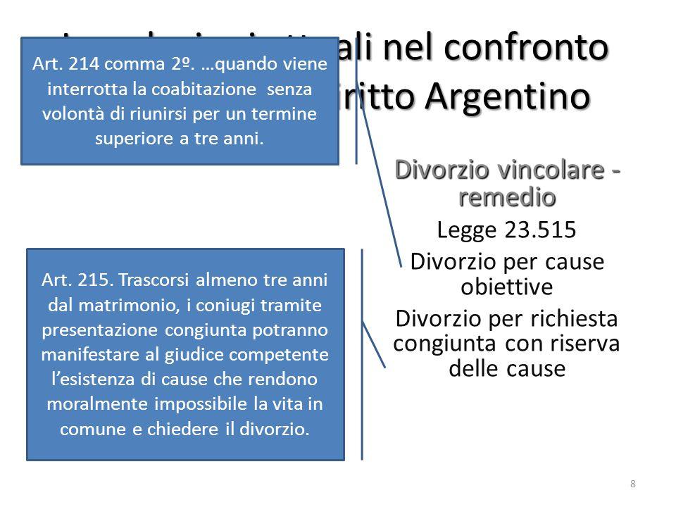 Le soluzioni attuali nel confronto della crisi nel Diritto Argentino Divorzio vincolare - remedio Legge 23.515 Divorzio per cause obiettive Divorzio p