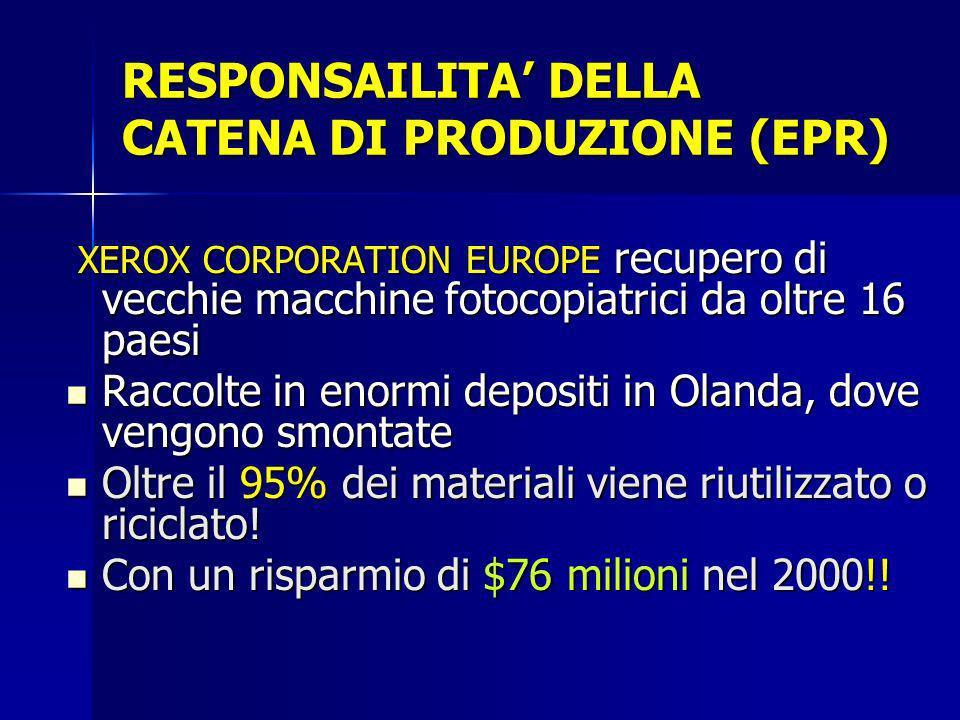 RESPONSAILITA DELLA CATENA DI PRODUZIONE (EPR) XEROX CORPORATION EUROPE recupero di vecchie macchine fotocopiatrici da oltre 16 paesi XEROX CORPORATIO