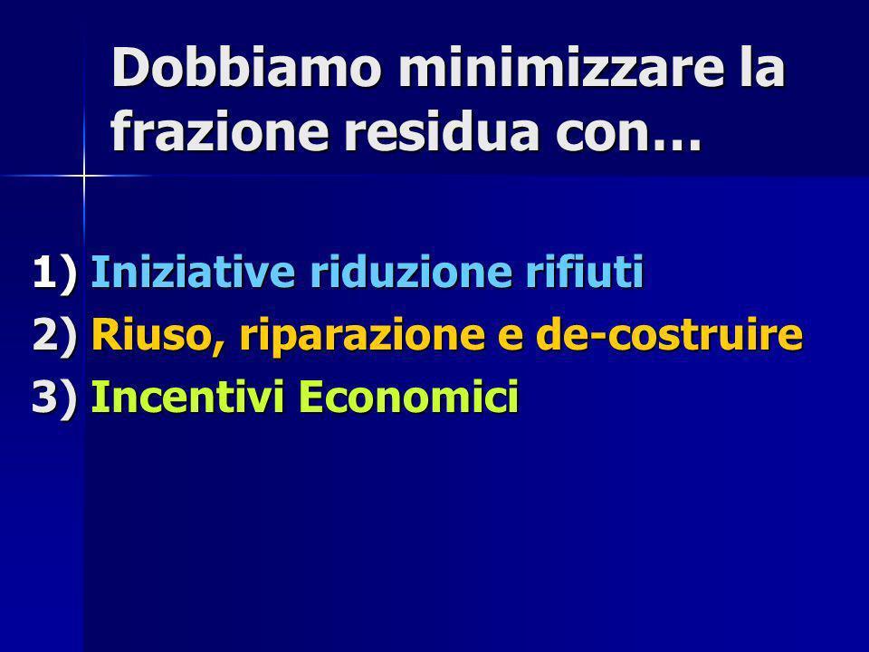 Dobbiamo minimizzare la frazione residua con… 1) Iniziative riduzione rifiuti 2) Riuso, riparazione e de-costruire 3) Incentivi Economici