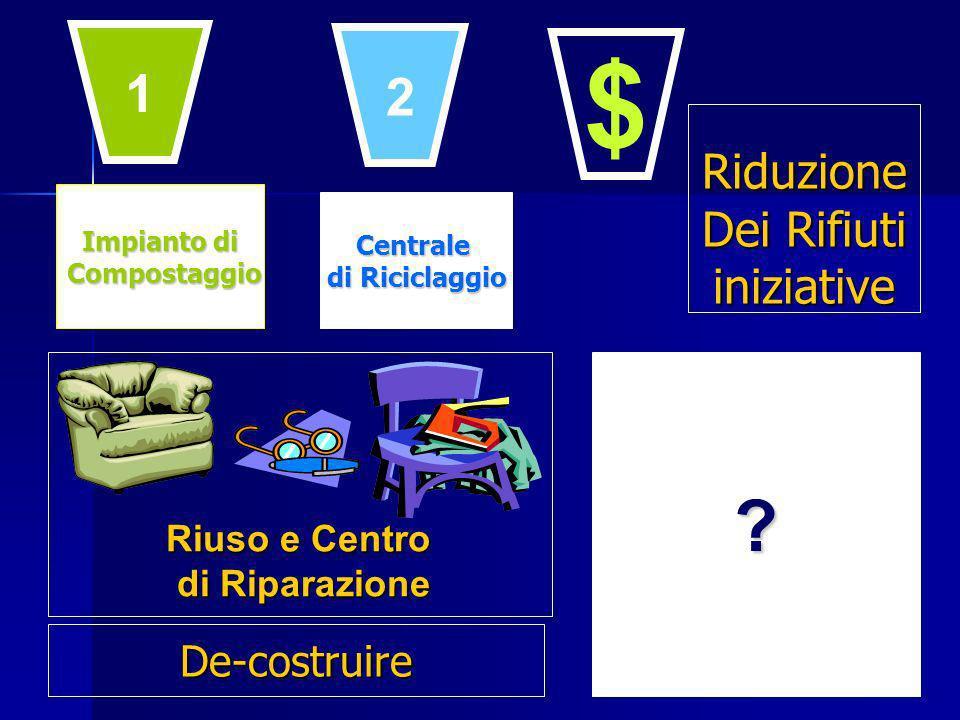 Impianto di Compostaggio Compostaggio Centrale di Riciclaggio ? Riuso e Centro di Riparazione 1 2 $ De-costruire Riduzione Dei Rifiuti iniziative