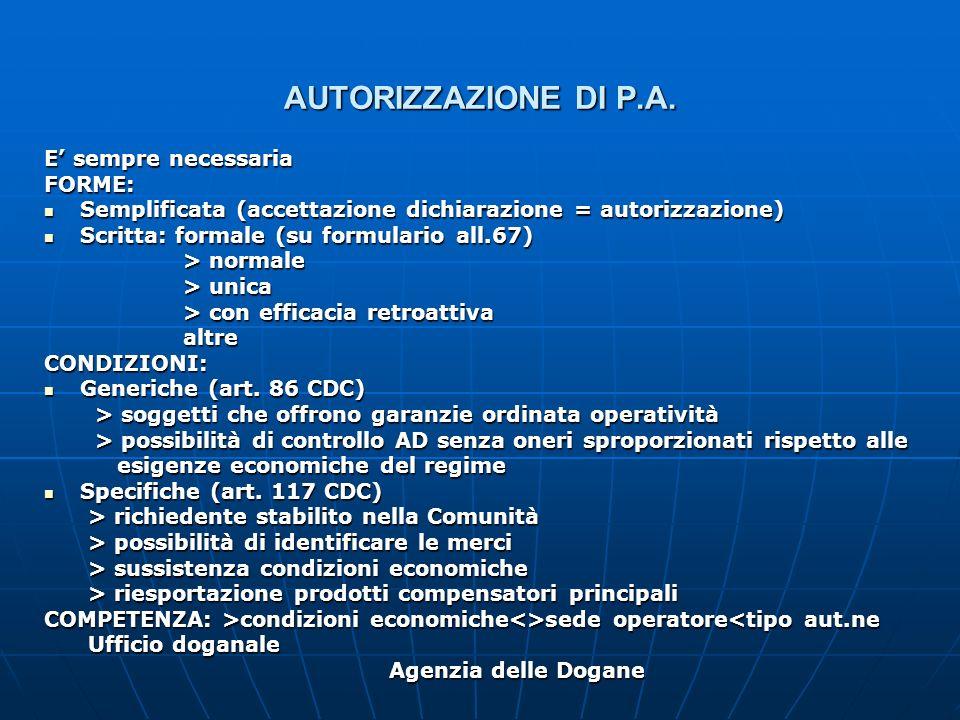 AUTORIZZAZIONE DI P.A. E sempre necessaria FORME: Semplificata (accettazione dichiarazione = autorizzazione) Semplificata (accettazione dichiarazione