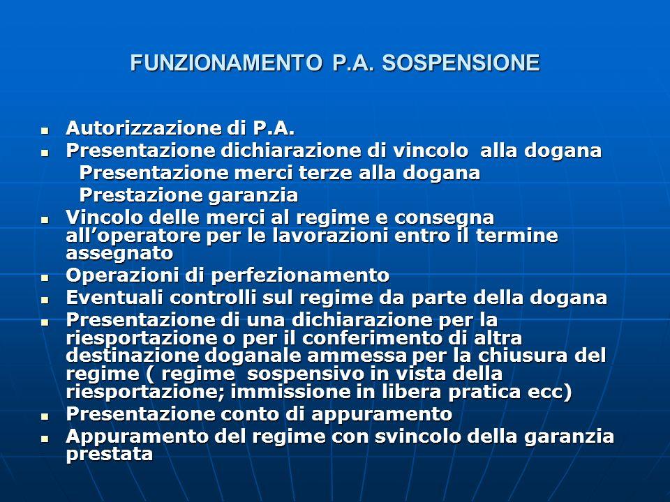 FUNZIONAMENTO P.A. SOSPENSIONE Autorizzazione di P.A. Autorizzazione di P.A. Presentazione dichiarazione di vincolo alla dogana Presentazione dichiara