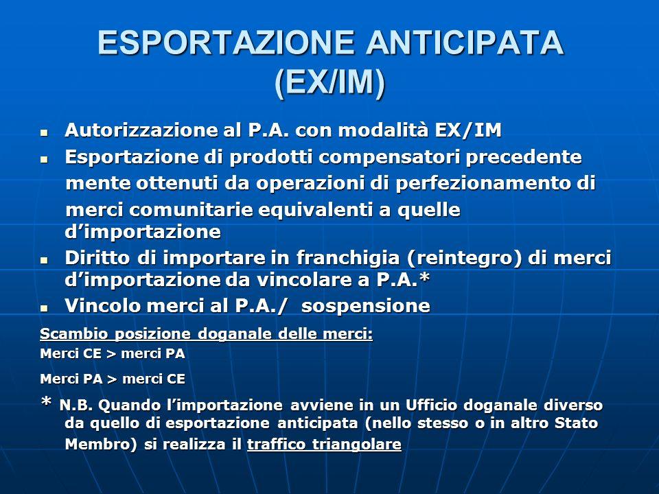 ESPORTAZIONE ANTICIPATA (EX/IM) Autorizzazione al P.A. con modalità EX/IM Autorizzazione al P.A. con modalità EX/IM Esportazione di prodotti compensat