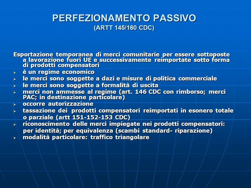 PERFEZIONAMENTO PASSIVO (ARTT 145/160 CDC) Esportazione temporanea di merci comunitarie per essere sottoposte a lavorazione fuori UE e successivamente