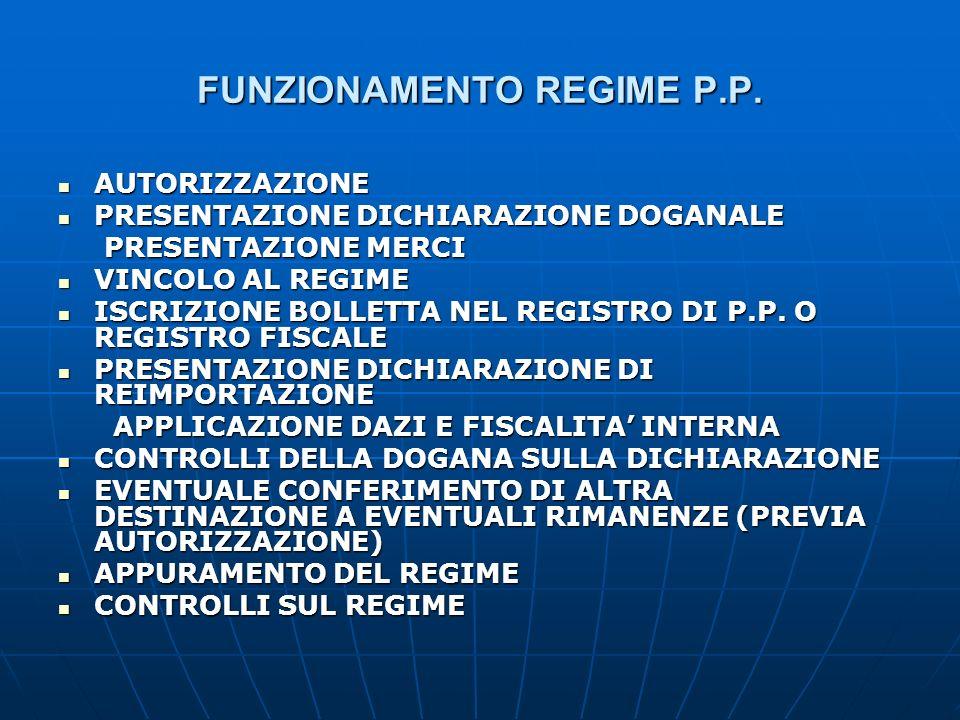FUNZIONAMENTO REGIME P.P. AUTORIZZAZIONE AUTORIZZAZIONE PRESENTAZIONE DICHIARAZIONE DOGANALE PRESENTAZIONE DICHIARAZIONE DOGANALE PRESENTAZIONE MERCI