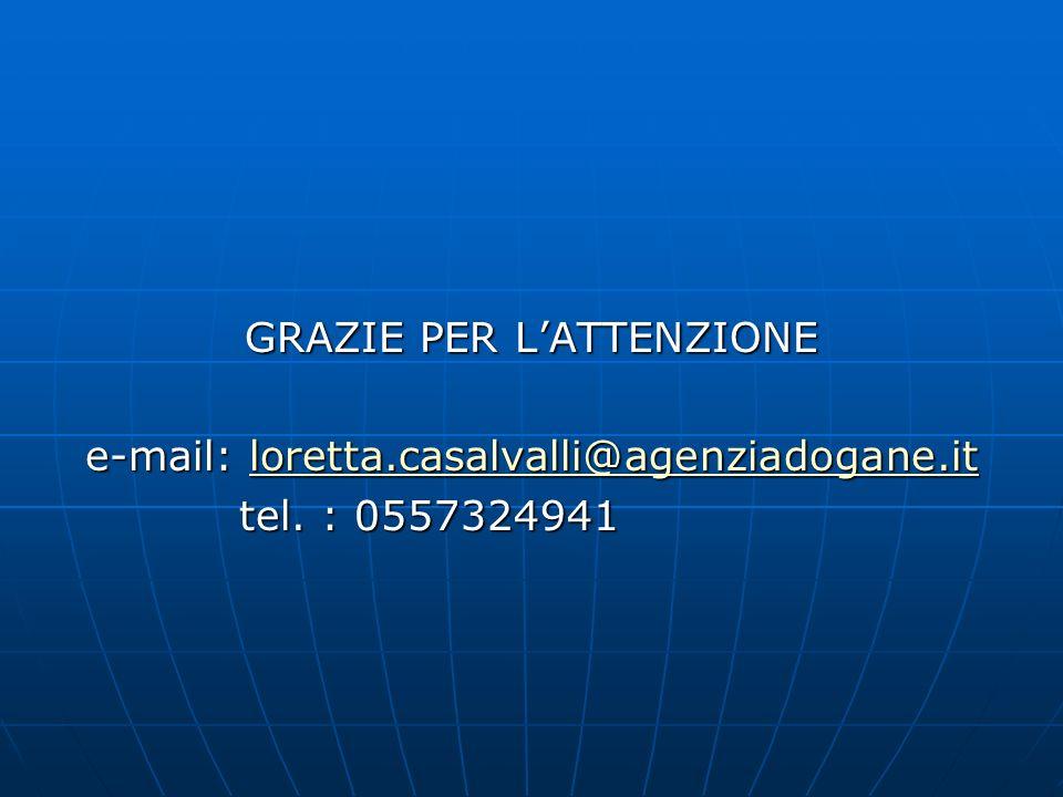 GRAZIE PER LATTENZIONE e-mail: loretta.casalvalli@agenziadogane.it loretta.casalvalli@agenziadogane.it tel. : 0557324941 tel. : 0557324941